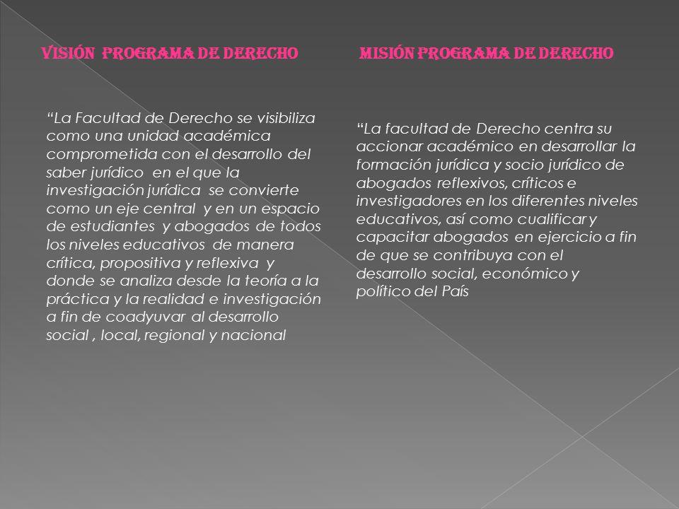 Visión Programa de Derecho Misión Programa de Derecho