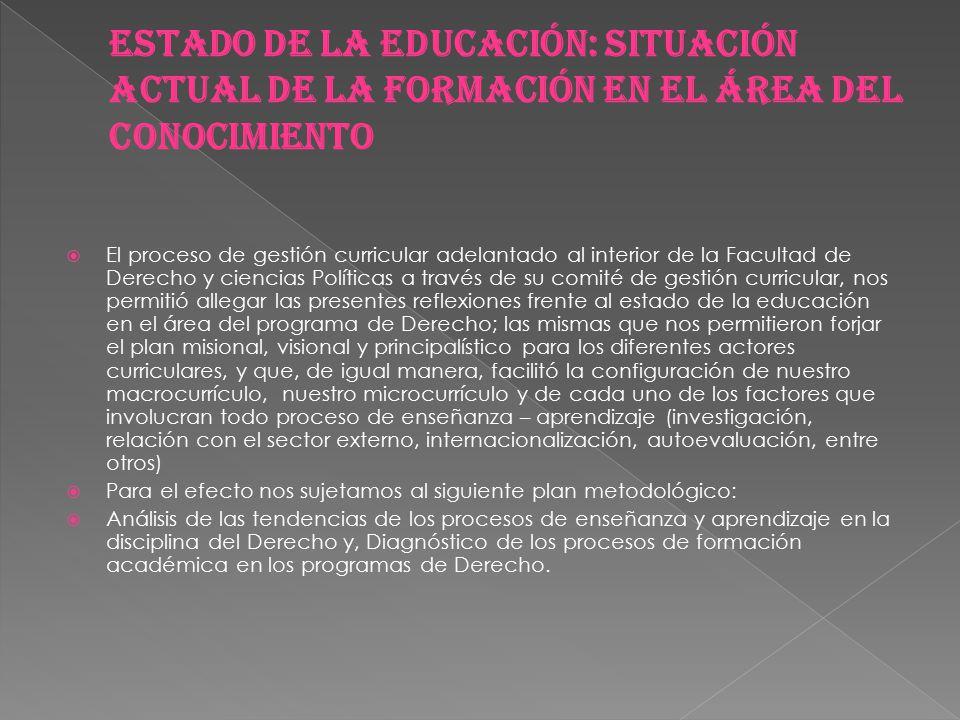 Estado de la educación: situación actual de la formación en el área del Conocimiento