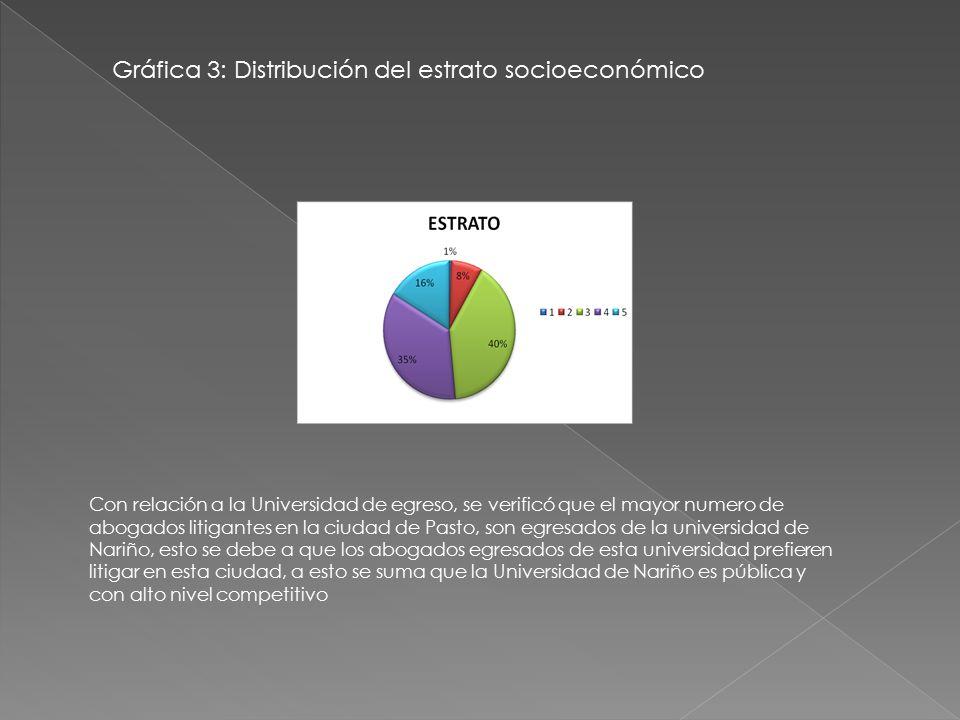 Gráfica 3: Distribución del estrato socioeconómico