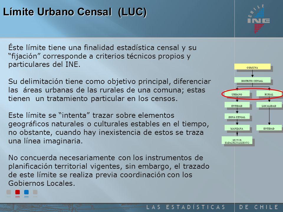 Límite Urbano Censal (LUC)