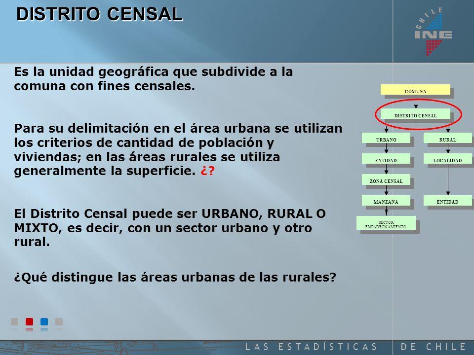 DISTRITO CENSAL Es la unidad geográfica que subdivide a la comuna con fines censales.