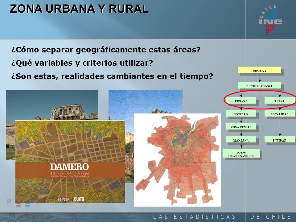 ZONA URBANA Y RURAL ¿Cómo separar geográficamente estas áreas