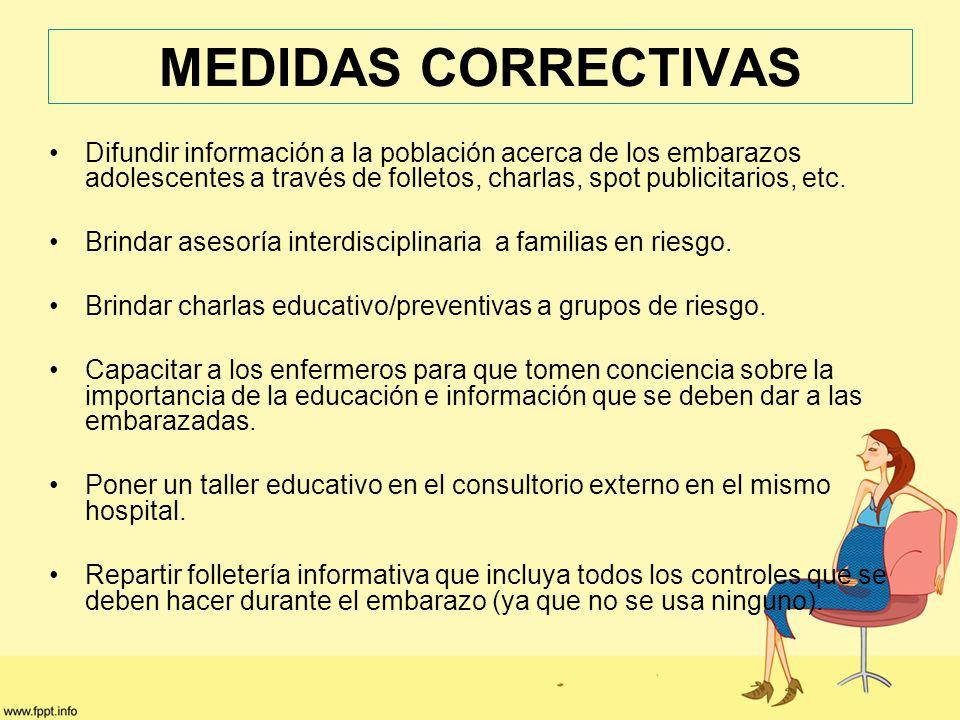 MEDIDAS CORRECTIVAS Difundir información a la población acerca de los embarazos adolescentes a través de folletos, charlas, spot publicitarios, etc.