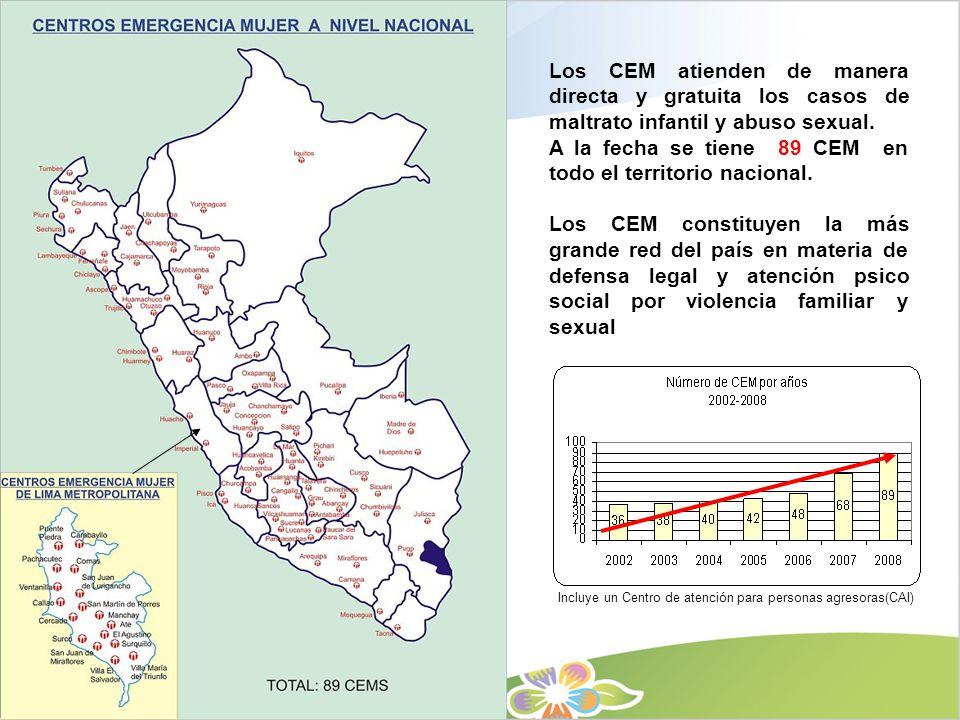 A la fecha se tiene 89 CEM en todo el territorio nacional.