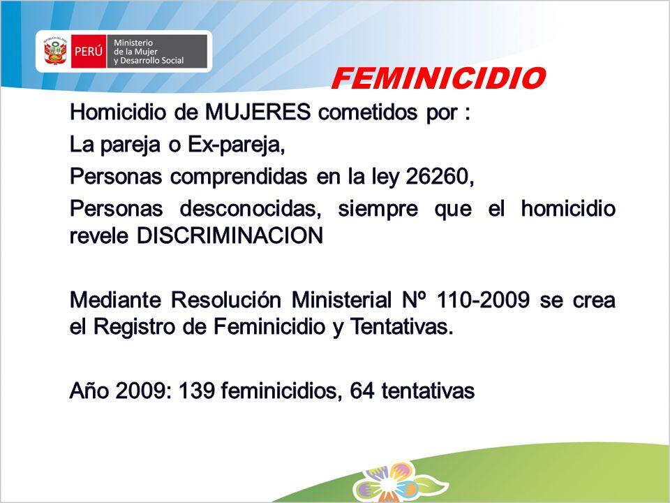 FEMINICIDIO Homicidio de MUJERES cometidos por :