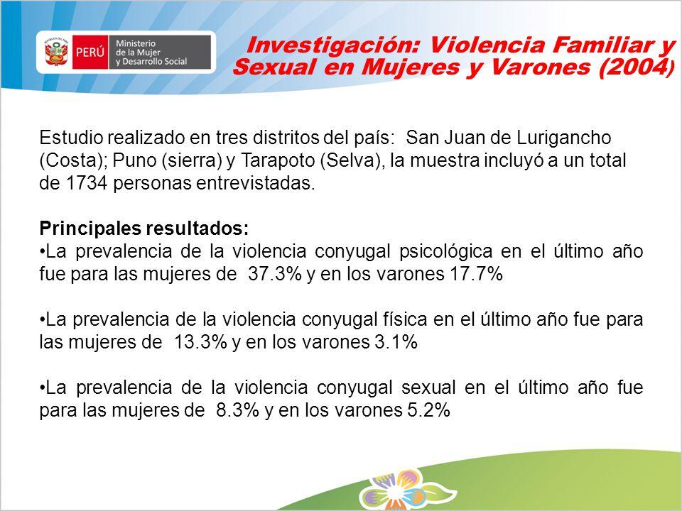 Investigación: Violencia Familiar y Sexual en Mujeres y Varones (2004)
