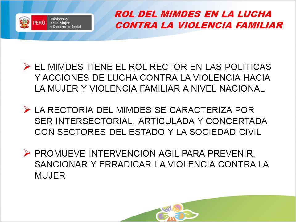 ROL DEL MIMDES EN LA LUCHA CONTRA LA VIOLENCIA FAMILIAR