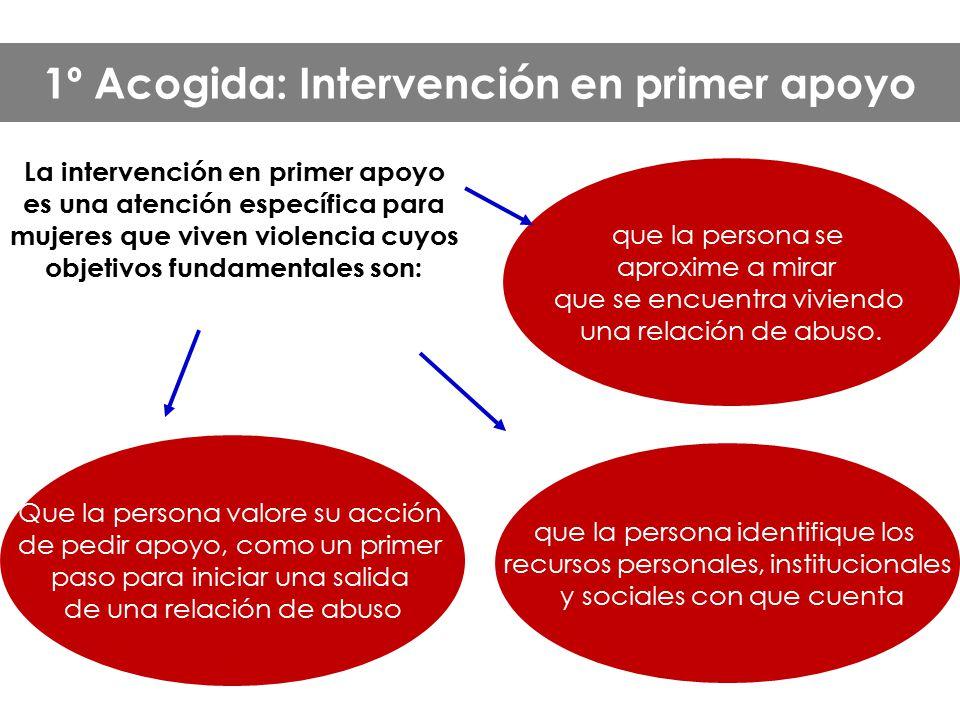 1º Acogida: Intervención en primer apoyo