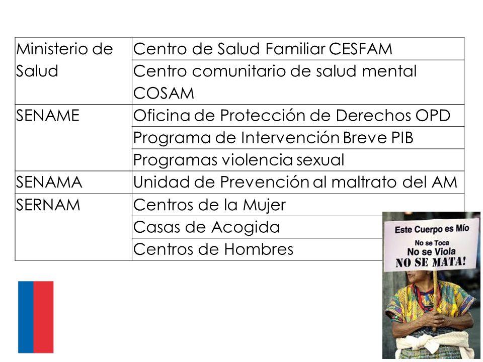 Ministerio de Salud Centro de Salud Familiar CESFAM. Centro comunitario de salud mental COSAM. SENAME.