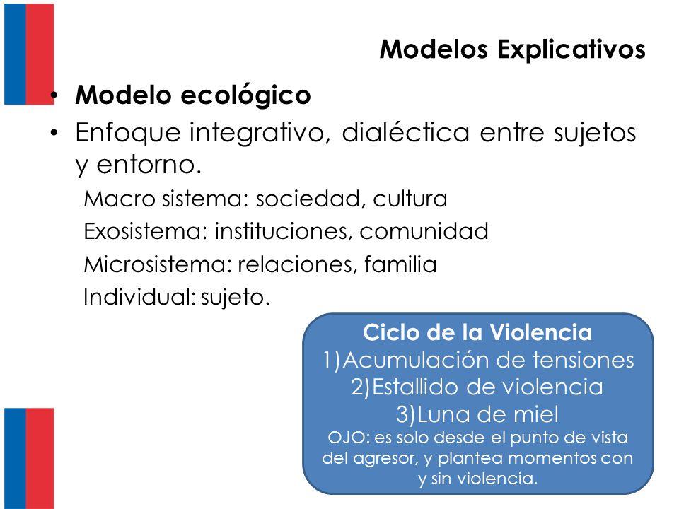 Enfoque integrativo, dialéctica entre sujetos y entorno.