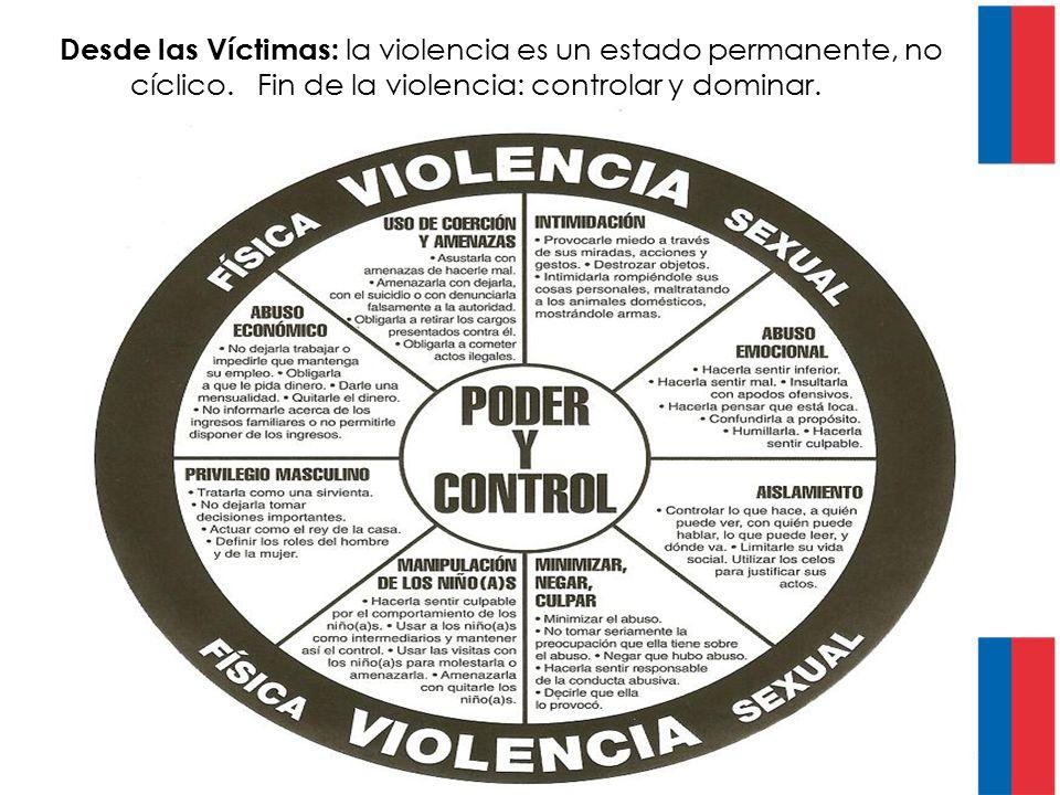 Desde las Víctimas: la violencia es un estado permanente, no cíclico