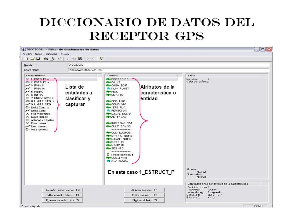DICCIONARIO DE DATOS DEL RECEPTOR GPS