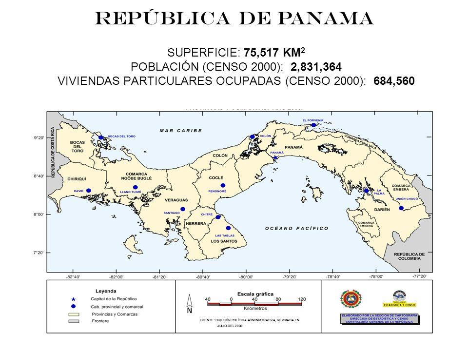 REPÚBLICA DE PANAMASUPERFICIE: 75,517 KM2 POBLACIÓN (CENSO 2000): 2,831,364 VIVIENDAS PARTICULARES OCUPADAS (CENSO 2000): 684,560.