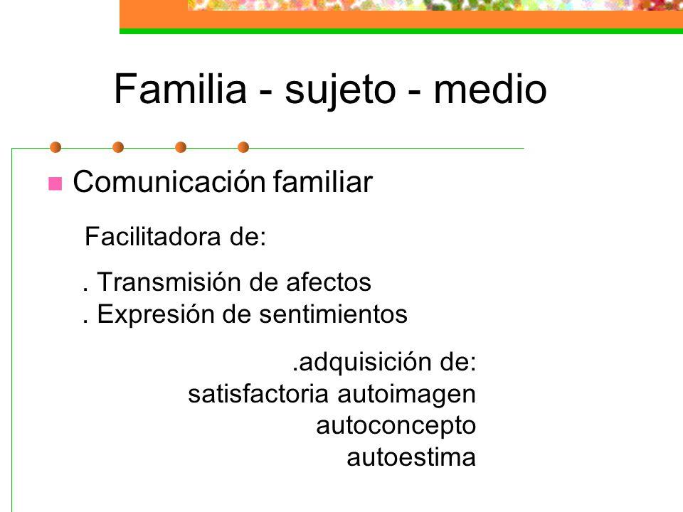 Familia - sujeto - medio
