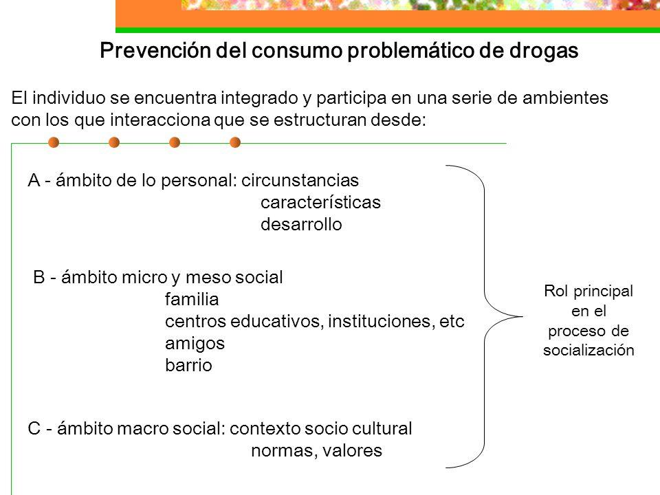 Prevención del consumo problemático de drogas