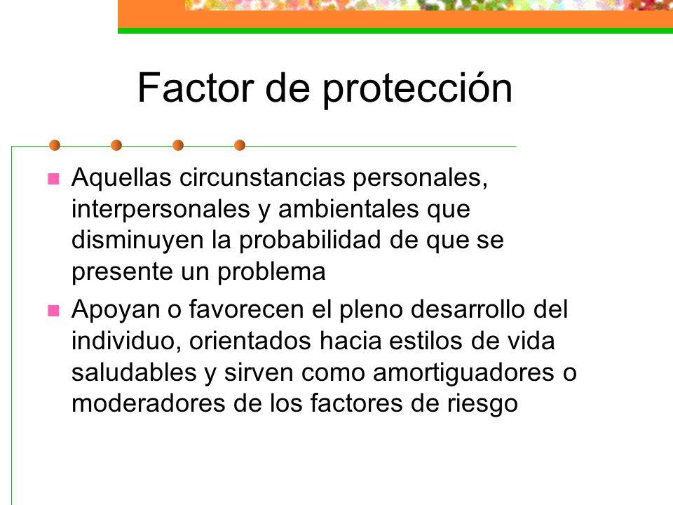 Factor de protección Aquellas circunstancias personales, interpersonales y ambientales que disminuyen la probabilidad de que se presente un problema.