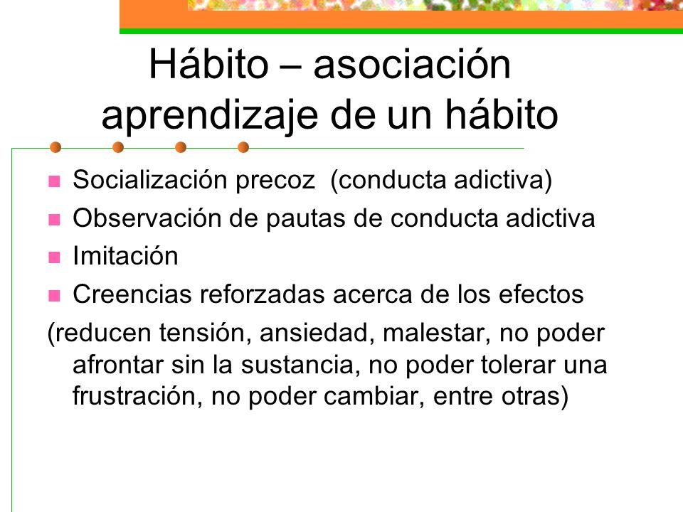 Hábito – asociación aprendizaje de un hábito