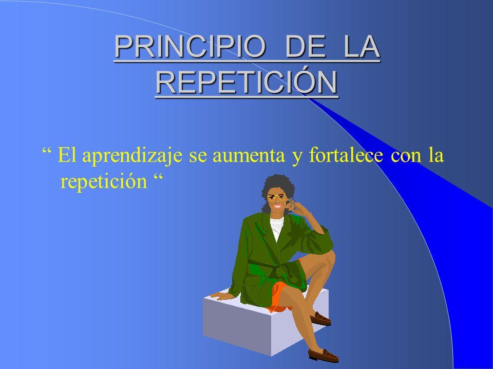 PRINCIPIO DE LA REPETICIÓN