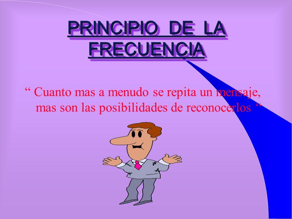 PRINCIPIO DE LA FRECUENCIA