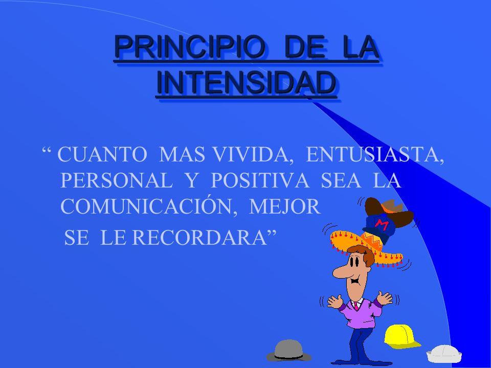 PRINCIPIO DE LA INTENSIDAD