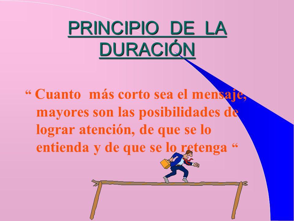 PRINCIPIO DE LA DURACIÓN