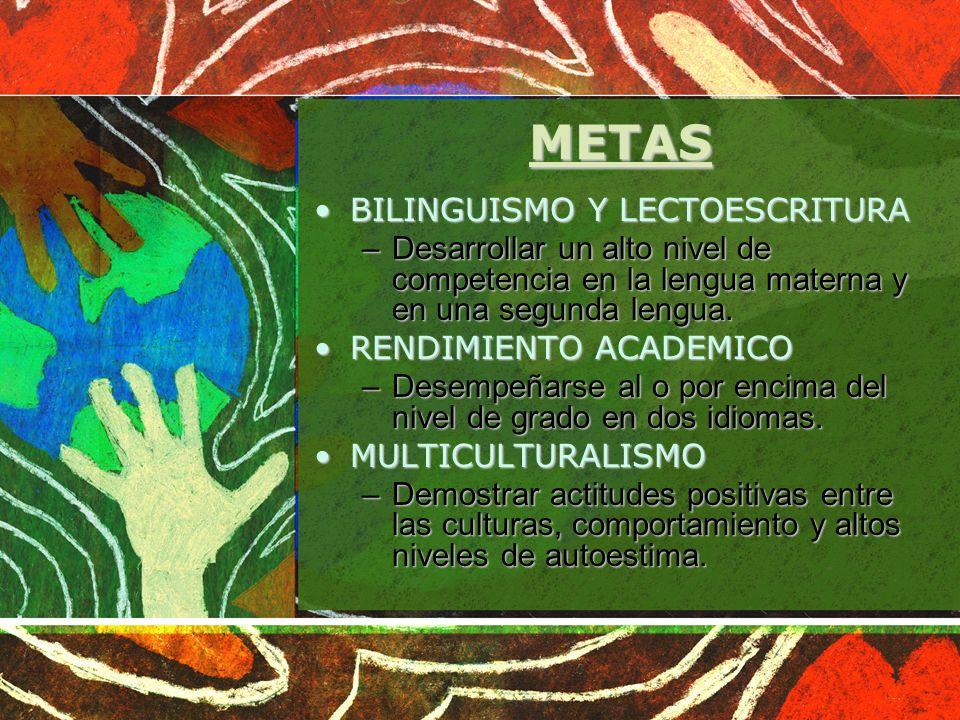 METAS BILINGUISMO Y LECTOESCRITURA