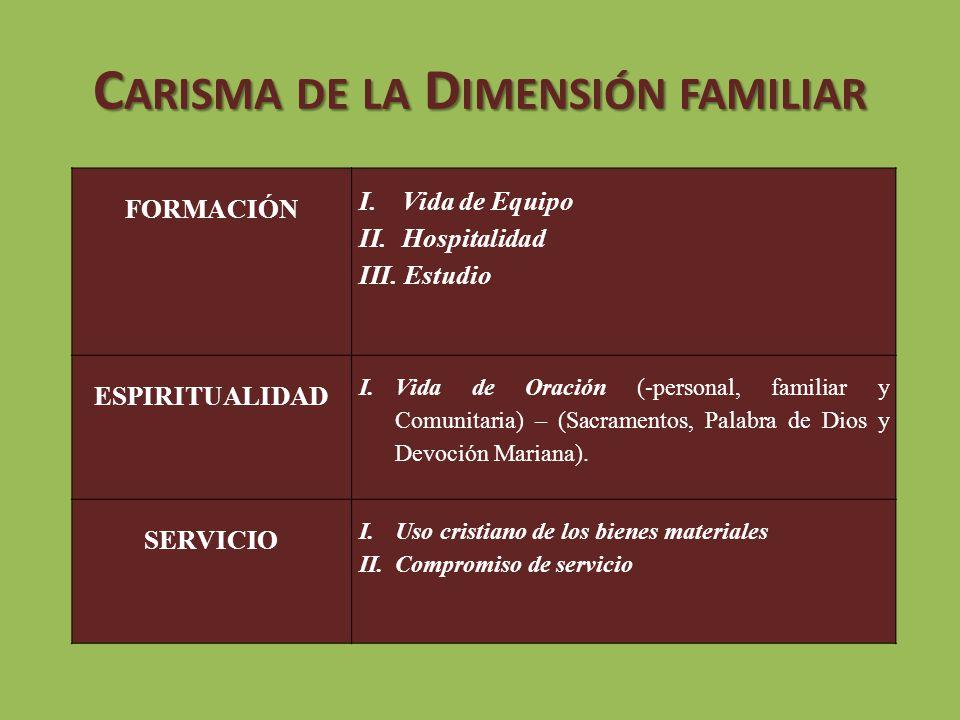 Carisma de la Dimensión familiar