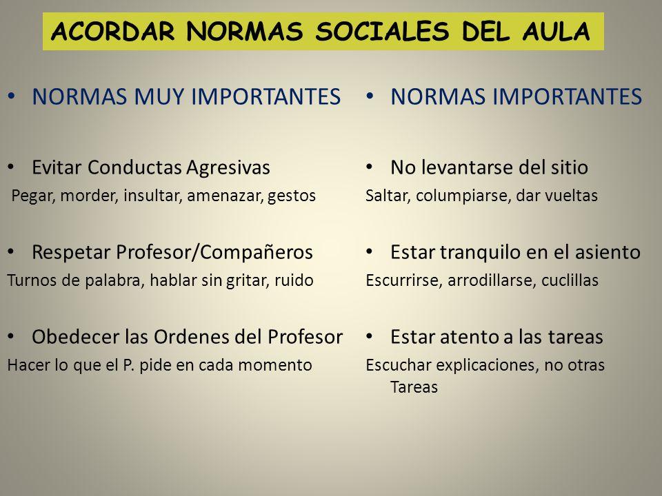 ACORDAR NORMAS SOCIALES DEL AULA