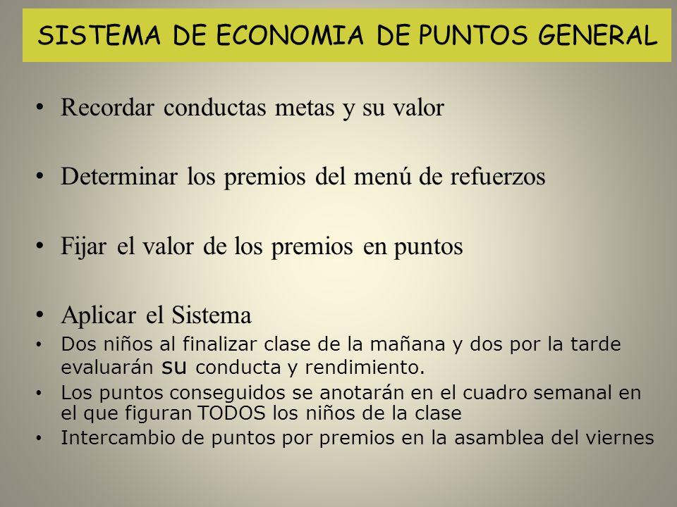 SISTEMA DE ECONOMIA DE PUNTOS GENERAL