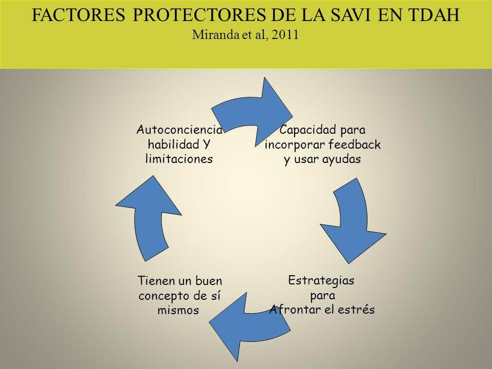 FACTORES PROTECTORES DE LA SAVI EN TDAH