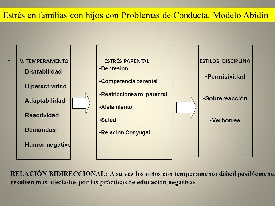 Estrés en familias con hijos con Problemas de Conducta. Modelo Abidin