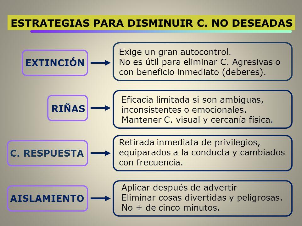 ESTRATEGIAS PARA DISMINUIR C. NO DESEADAS