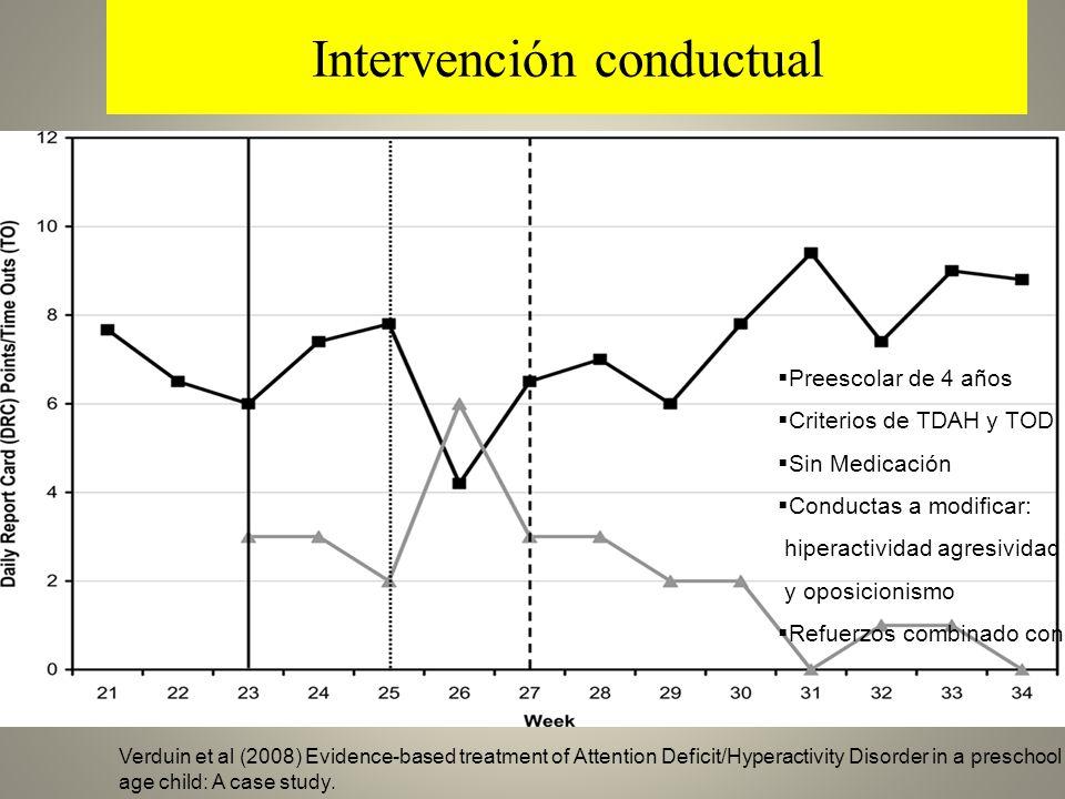 Intervención conductual