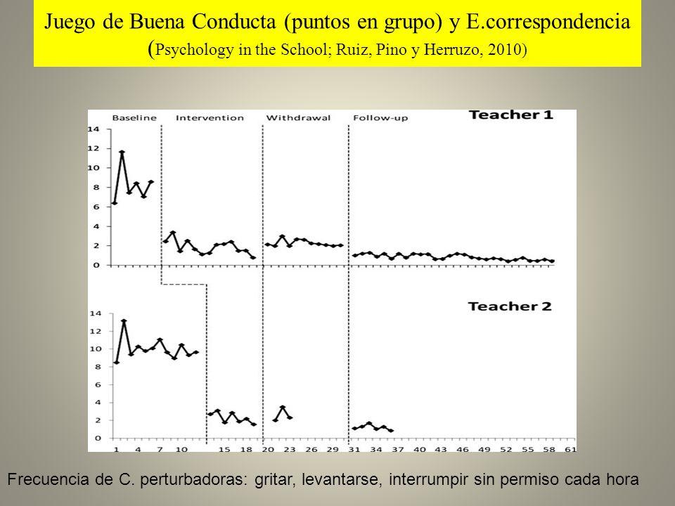 Juego de Buena Conducta (puntos en grupo) y E