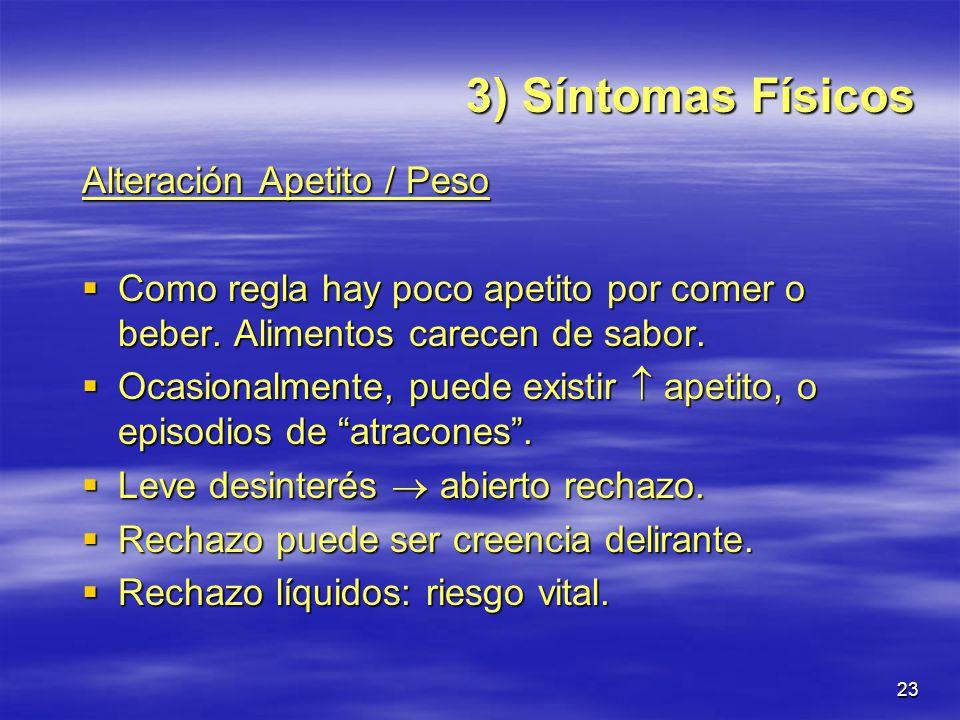3) Síntomas Físicos Alteración Apetito / Peso