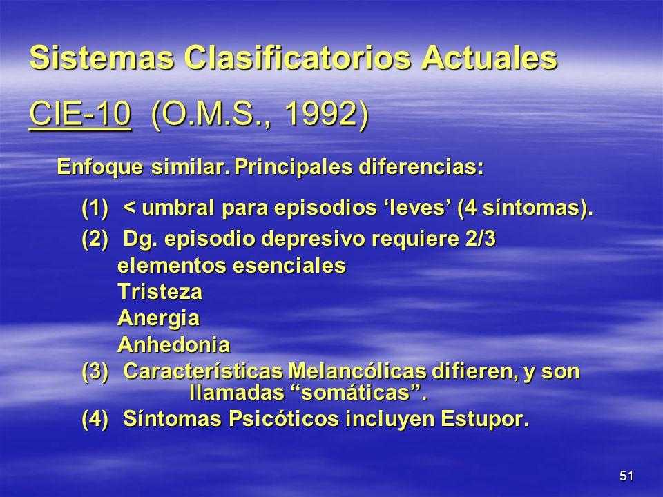 Sistemas Clasificatorios Actuales CIE-10 (O.M.S., 1992)