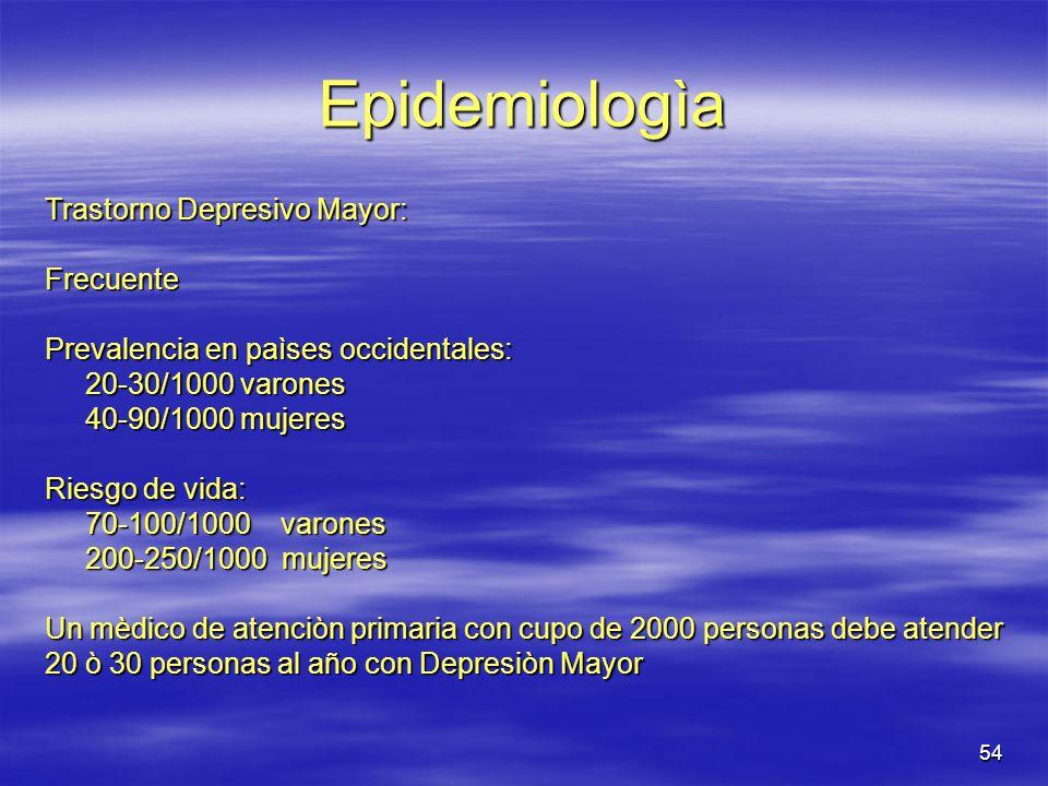 Epidemiologìa Trastorno Depresivo Mayor: Frecuente