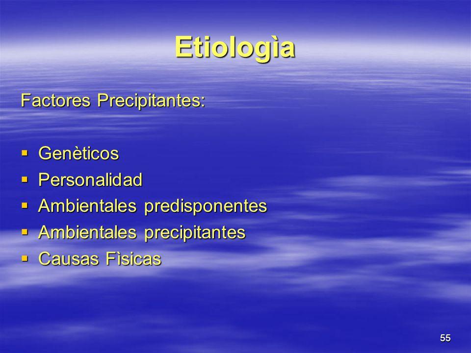 Etiologìa Factores Precipitantes: Genèticos Personalidad