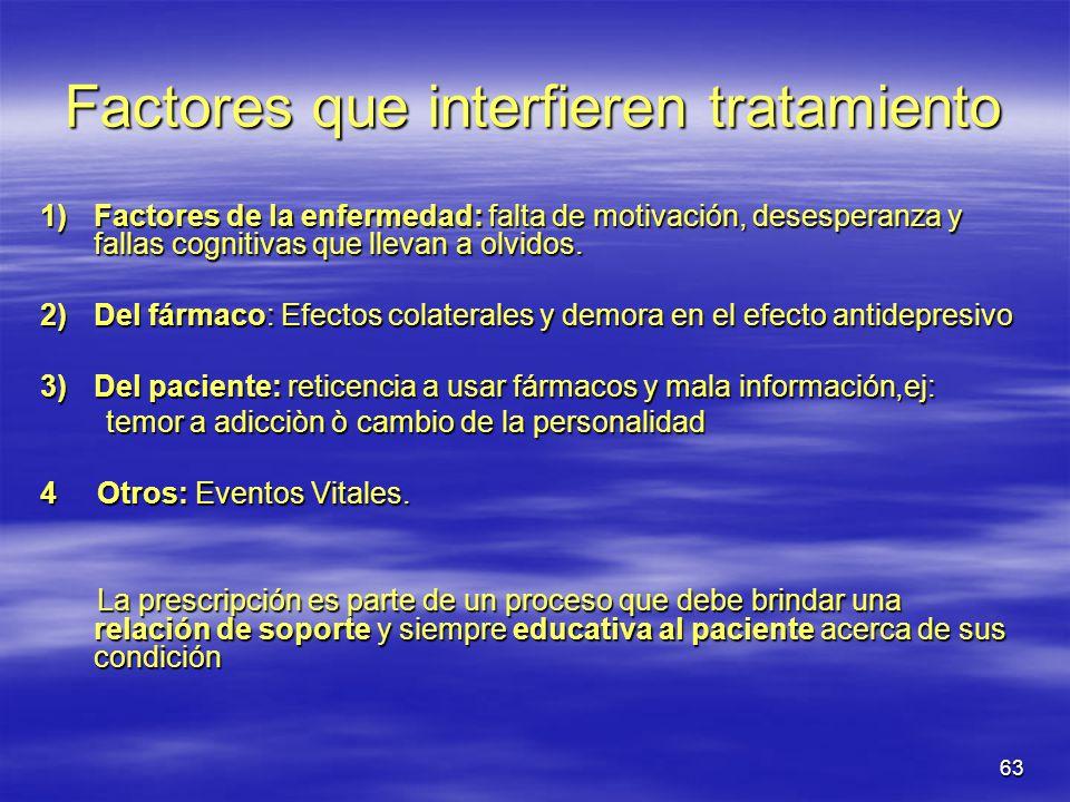 Factores que interfieren tratamiento