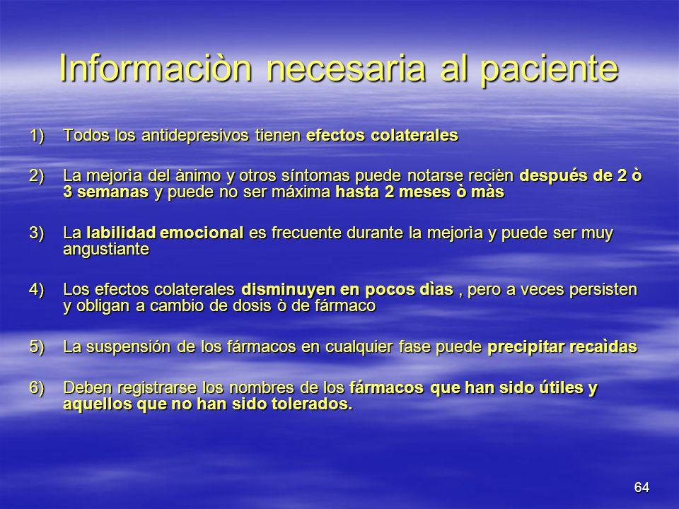 Informaciòn necesaria al paciente