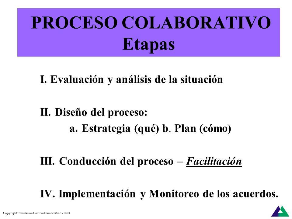 PROCESO COLABORATIVO Etapas