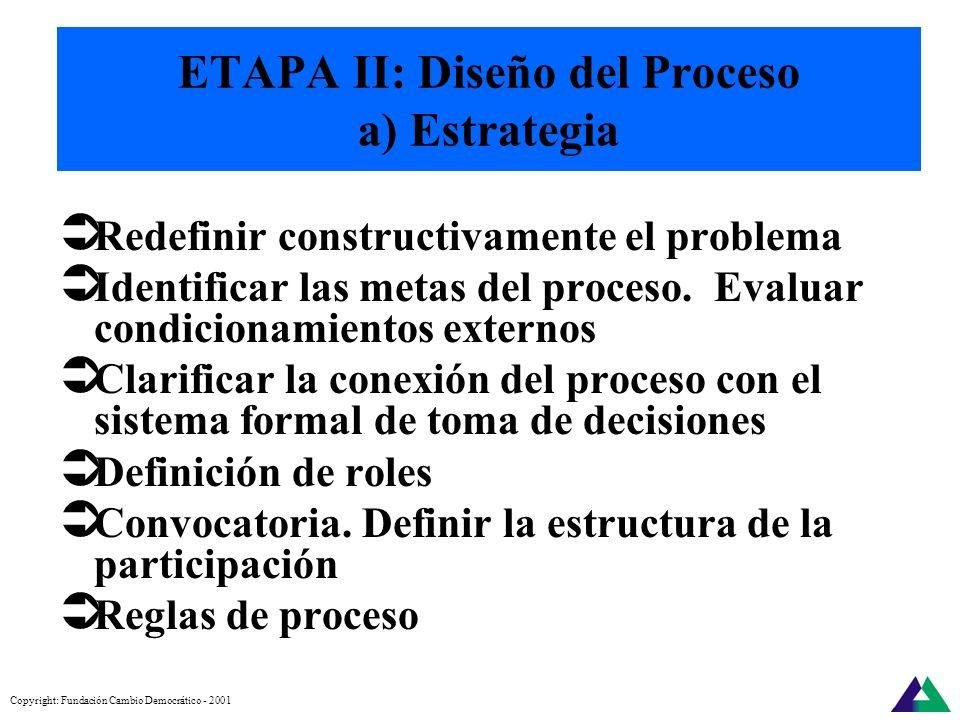 ETAPA II: Diseño del Proceso a) Estrategia