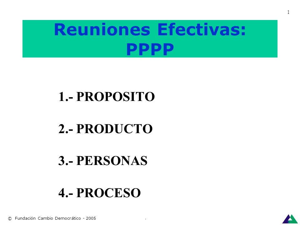 Reuniones Efectivas: PPPP