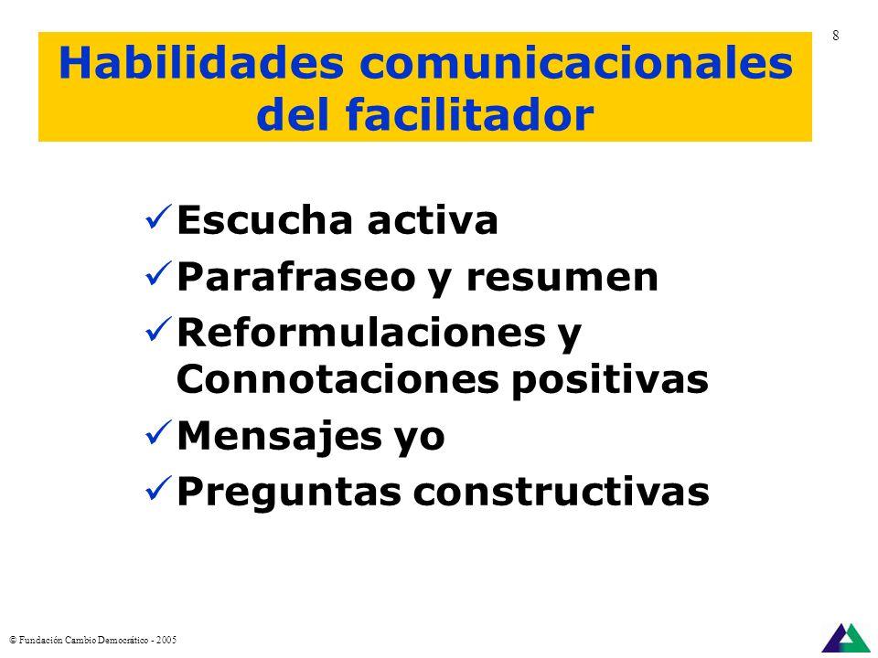 Habilidades comunicacionales del facilitador