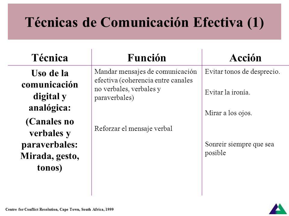Técnicas de Comunicación Efectiva (1)