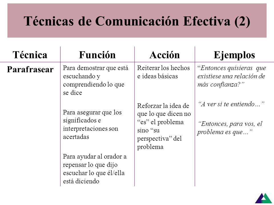 Técnicas de Comunicación Efectiva (2)