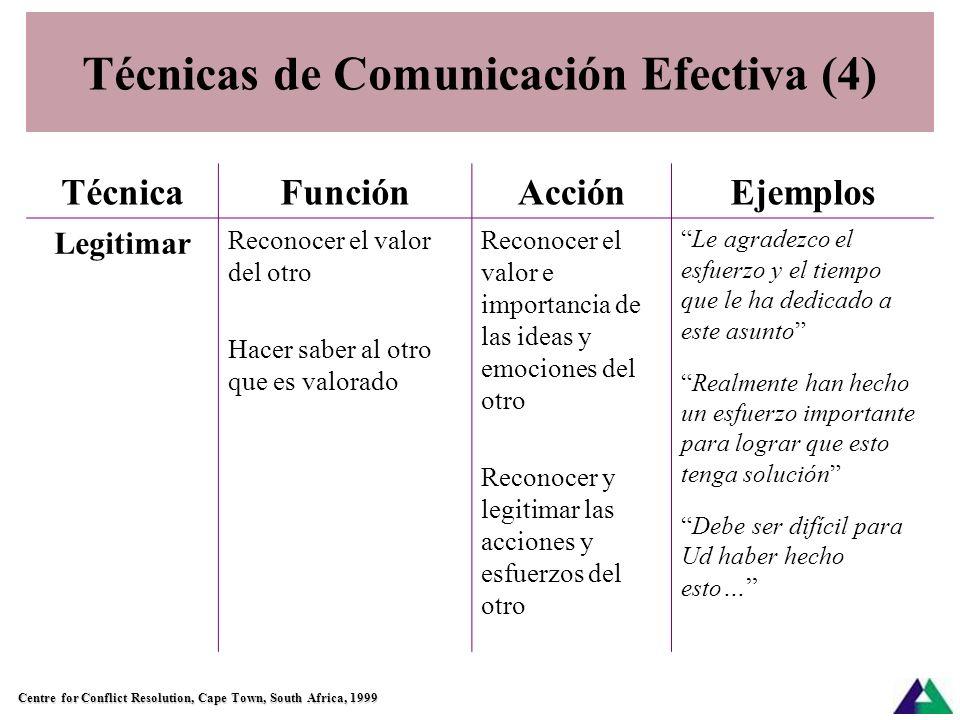Técnicas de Comunicación Efectiva (4)