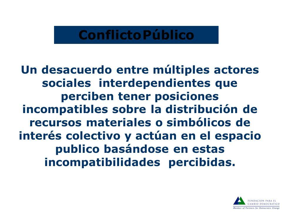 Conflicto Público
