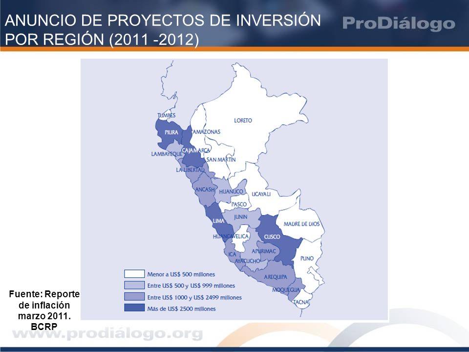 ANUNCIO DE PROYECTOS DE INVERSIÓN POR REGIÓN (2011 -2012)