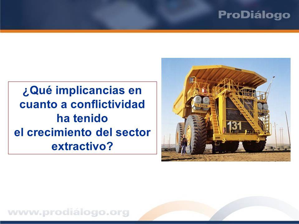 ¿Qué implicancias en cuanto a conflictividad ha tenido el crecimiento del sector extractivo